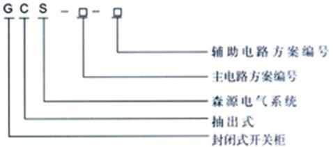 抽出式配电柜适用于三相交流频率为50(60)hz,额定工作电压为380(660)v